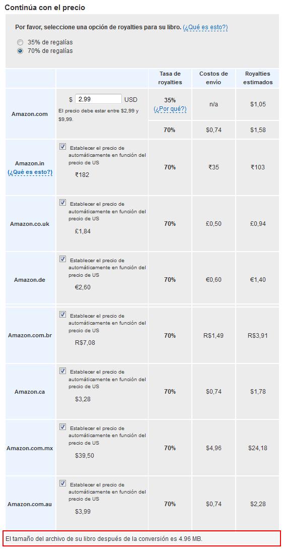 Tabla de royalties en Amazon KDP