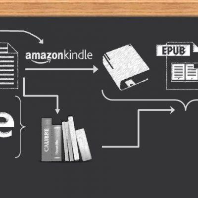 Cómo crear un eBook: conociendo los métodos (I)
