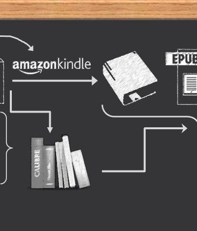cómo crear un eBook (1)